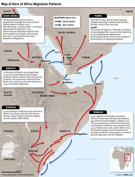 Le rotte della migrazione dal Corno d'Africa (mappa di Human Rights Watch)