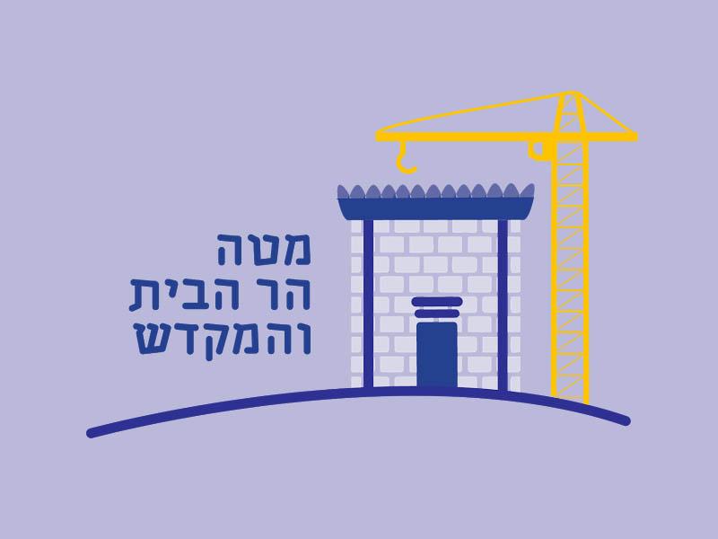 Un  poster di gruppi che chiedono la ricostruzione del Tempio ebraico sulla Spianata delle moschee