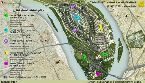 Il progetto Horus, pubblicato da al-Shorouq