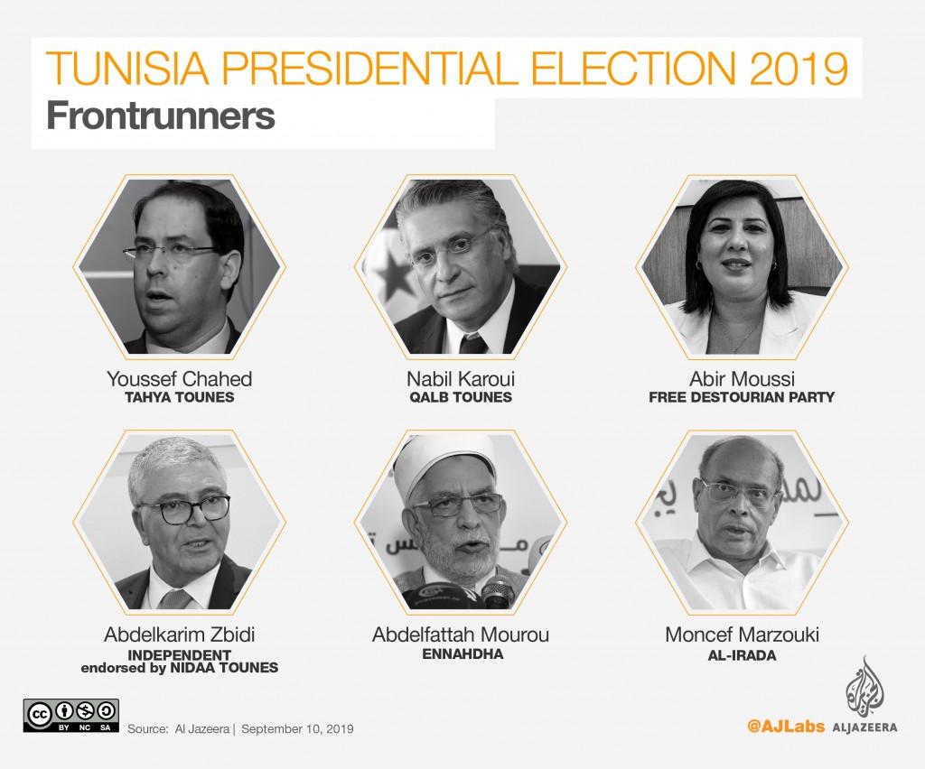 I principali candidati alle presidenziali tunisine (Fonte: al Jazeera)