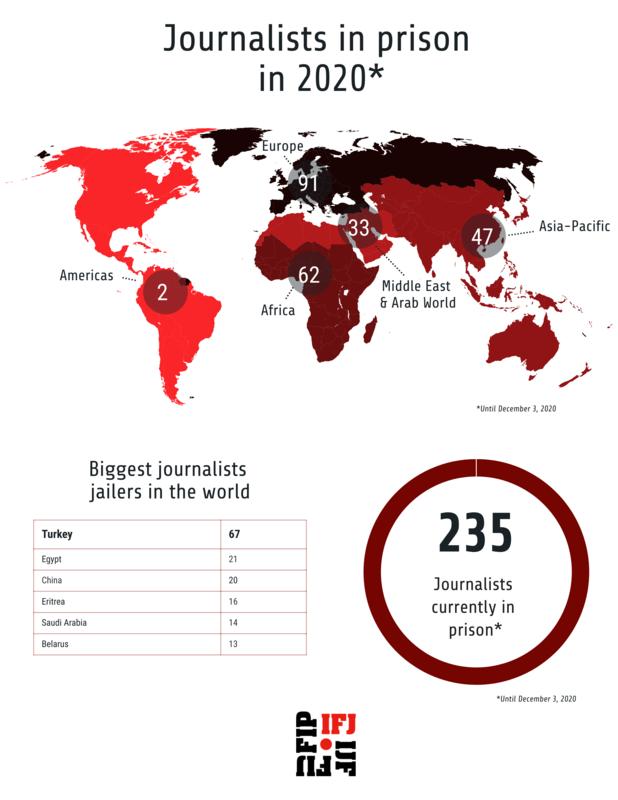 turchia giornalisti