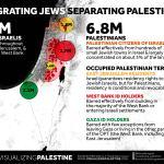 """Hrw: """"Indagare Israele per apartheid contro i palestinesi"""""""
